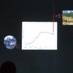 Obrazy prezentując zagadnienia wzmacniały przekaz i ułatwiały zrozumienie złożoności powiązań gospodarczych i klimatycznych.